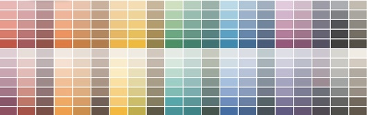 כיצד ליצור התאמת צבעים הרמונית לעיצוב הבית שלכם?